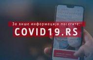 CORONA VIRUS  COVID-19 DOŠAO U EVROPU -  OZBILJNA PRETNJA I SRBIJI!