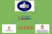 Uputili smo zahtev za povećanje plata, resornim ministarstvima i Vladi Republike Srbije